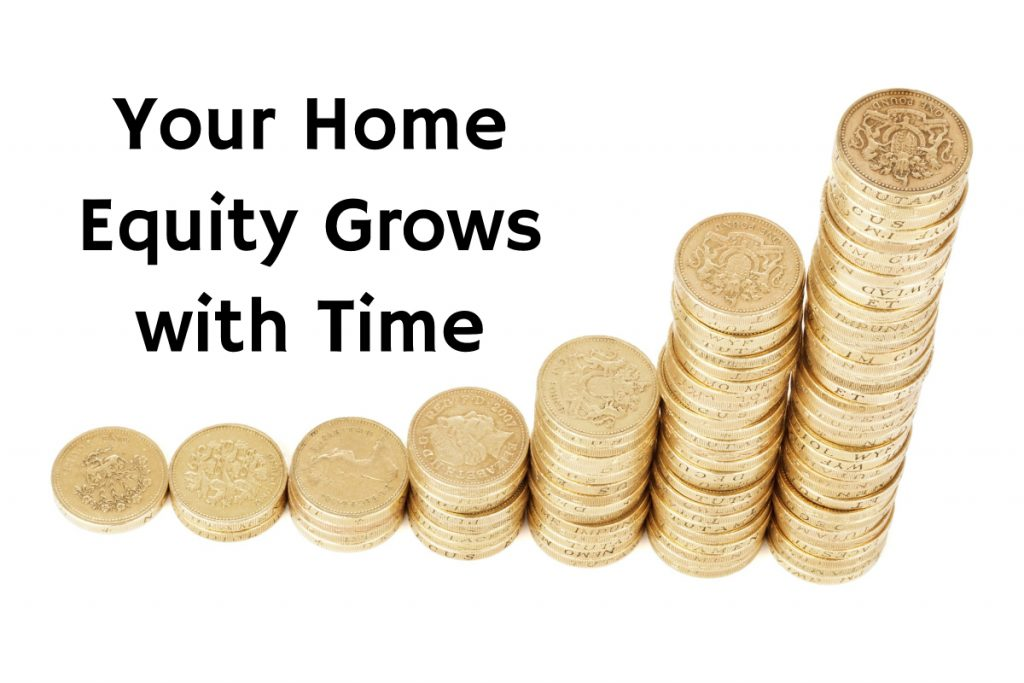 Home Equity Grows Over Time